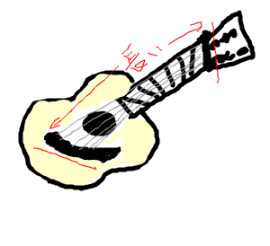 ドン・ロスのギターの特徴